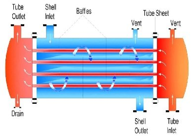 Glass-Shell-Tube-Heat-Exchangers